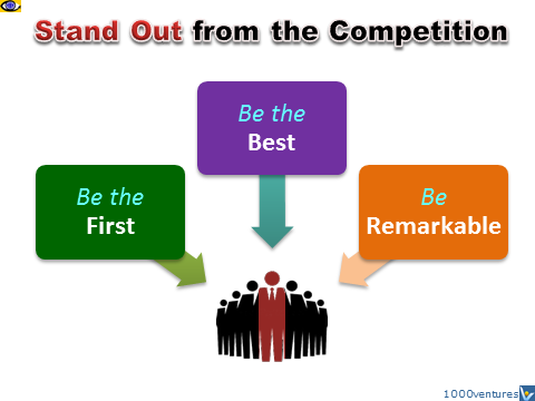 How to Stand Out from the competition advice by Vadim Kotelnikov