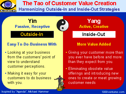Creating Customer Value: The TAO of CUSTOMER VALUE CREATION