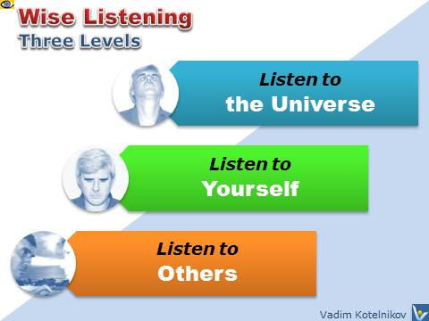 Wise Listening 360: Listen to Others, Listen To Yourself, Listen To the Universe - Vadim Kotelnikov, smart hyperslide
