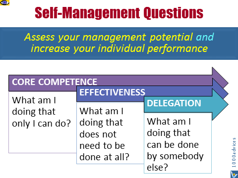 Self-Management Questions