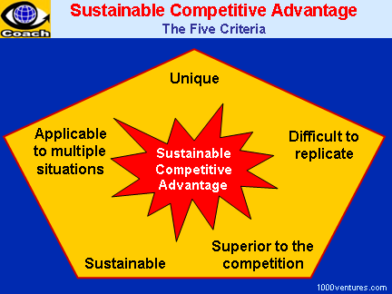 corporate culture is core competitiveness Corporate culture: a competitive advantage in this, the organizational culture is something taught to new employees core competencies and competitive advantages.