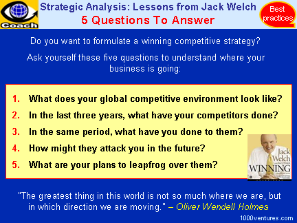 5 COMPETITIVE STRATEGY QUESTIONS TO ANSWER - How To Formulate a Winning Competiitve Strategy: Competitive Strategies and Strategic Analysis Lessons from Jack Welch, Legendary Business Leader of GE
