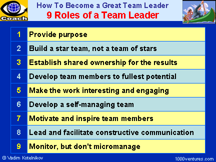 9 Roles of a Team Leader