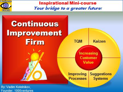 Continuous Improvement Firm (CIF)  - Smart & Fast Mini-course by Vadim Kotelnikov (PowerPoint presentations download)