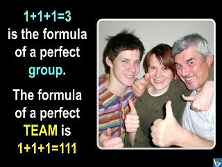 Team culture, synergy formula, Vadim Kotelnikov Dennis Ksenia photogram